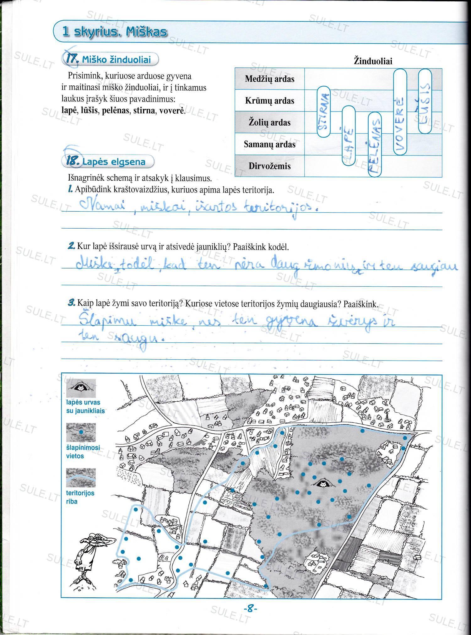 Biologija-6-klasei-2-dalis-8-puslapis2