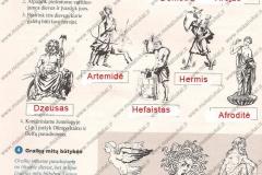 Istorija-7-klasei-2-dalis-4-puslapis