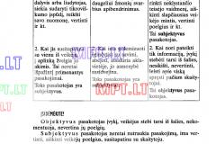 Lietuviu-kalba-7-klasei-10-puslapis