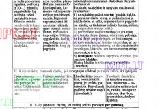 Lietuviu-kalba-7-klasei-15-puslapis