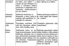 Lietuviu-kalba-7-klasei-21-puslapis