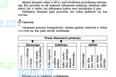 Lietuviu-kalba-7-klasei-22-puslapis
