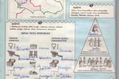 Lietuvos-istorija-5-klasei-16-puslapis