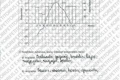 Matematika-tau-7-klasei-1-dalis-1-puslapis