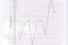 Matematika-Tau-Plius-7-klasei-2-puslapis