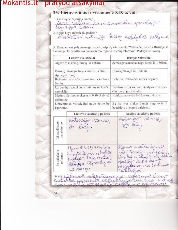 Istorija-9-klasei-34-puslapis