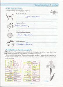 Biologija 5 klasei 1 dalis 3 puslapis